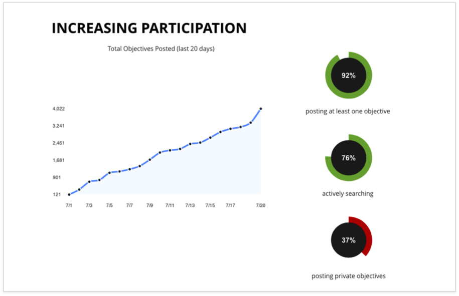 Participation_graph